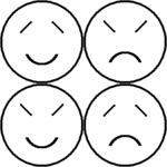 Four temperaments in smileys