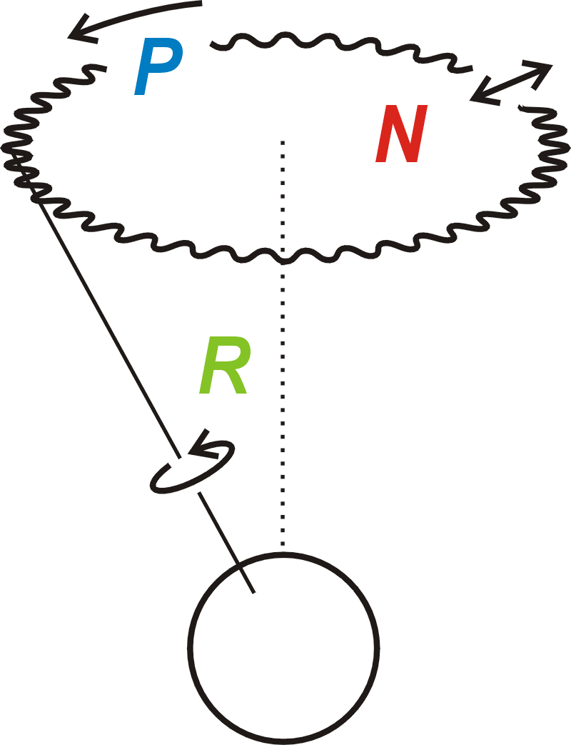 4685874 furthermore Ce0e7baf8bc52a14 further Nutate in addition Scientist Clip Art 125526 together with work. on head plant